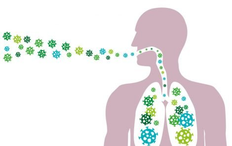 Novoclem's Candidate Therapy Shows Promise Against 9 Pathogens Associated with Cystic Fibrosis Infection