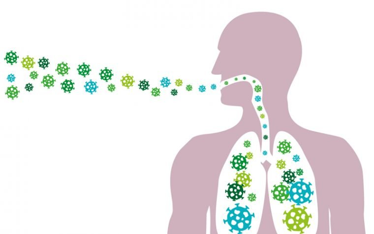 Pulmatrix Receives Grant to Test Safety of Its Lung-fungus Therapy PUR1900